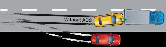 توضيح الفرق ما بين سيارة مزودة بنظام ABS ، وأخرى غير مزودة به